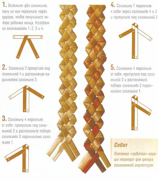 Схема плетения зубатки