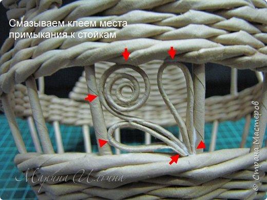 пасхальная корзинка кружевная